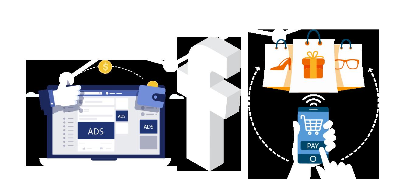 facebook ads e-commerce guide tutorials