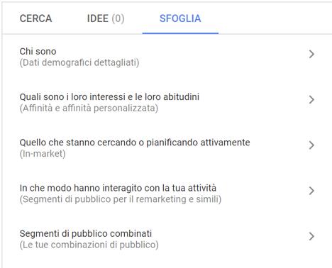 egmenti di pubblico google ads